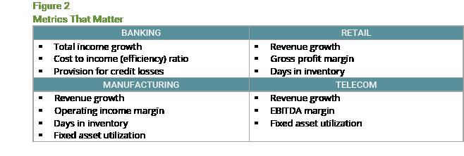 CFO Figure 2