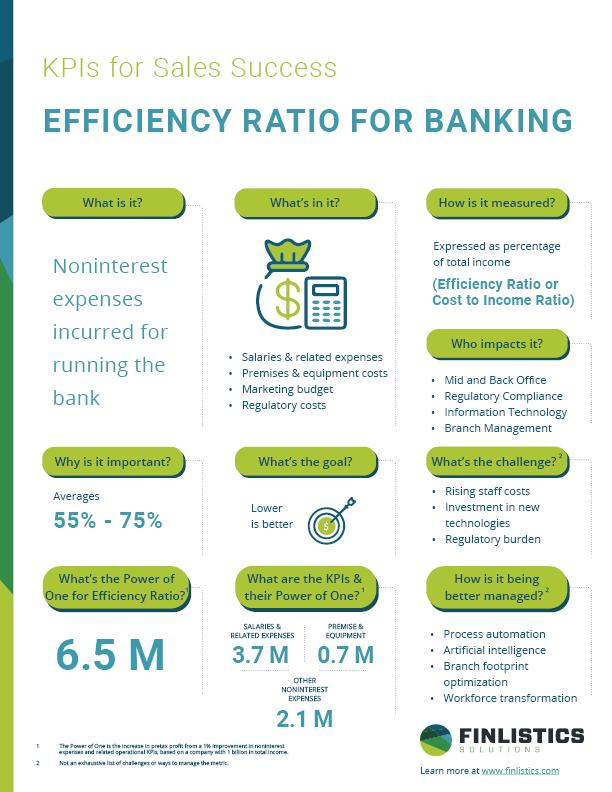 Efficiency_Ratio_Final