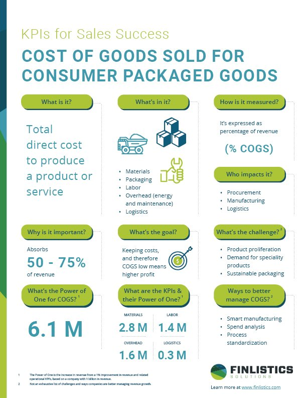 Metric_Infographic_COGS_CPG_Final