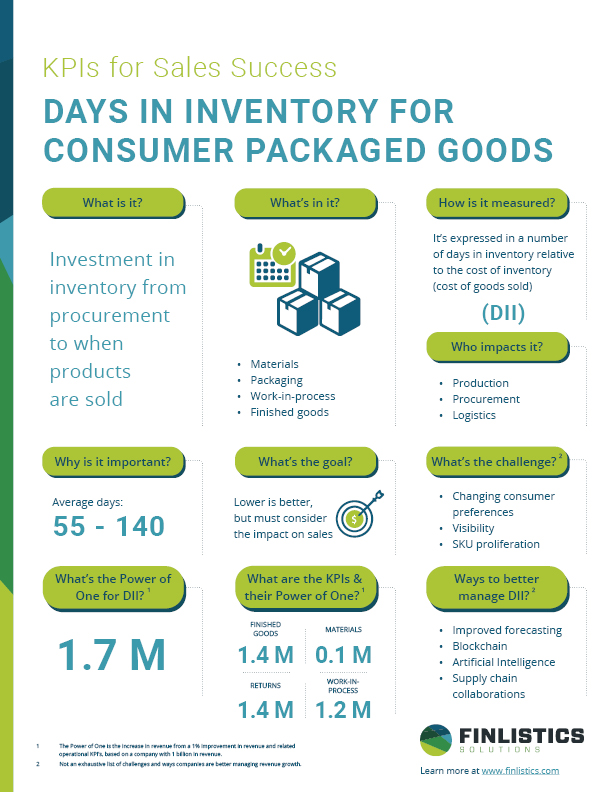 Metric_Infographic_DII_CPG_Final