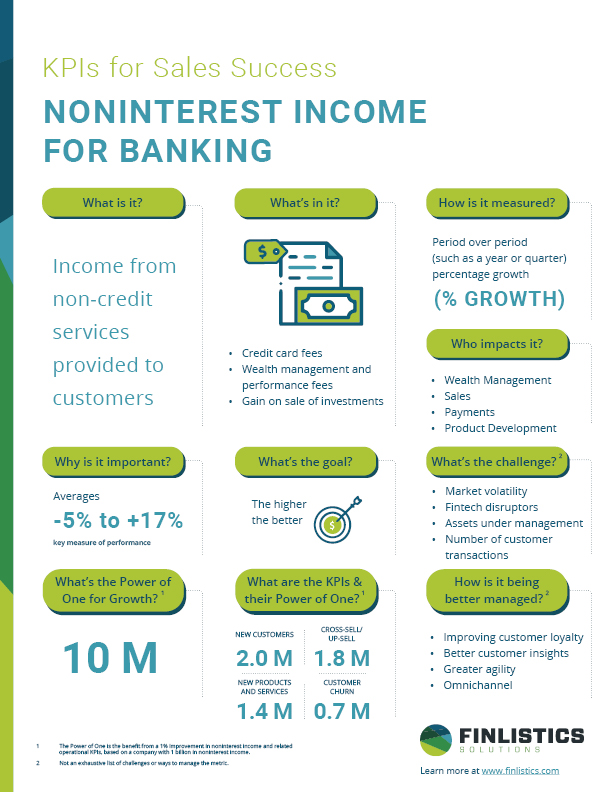 Noninterest_Income_Final