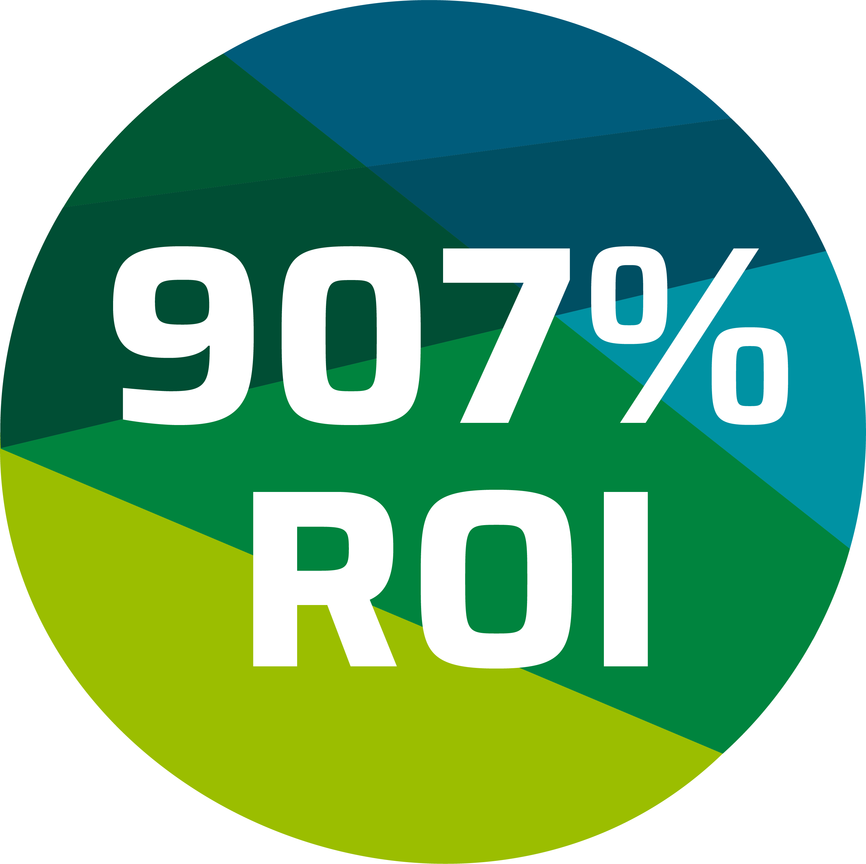 ROI Bubble